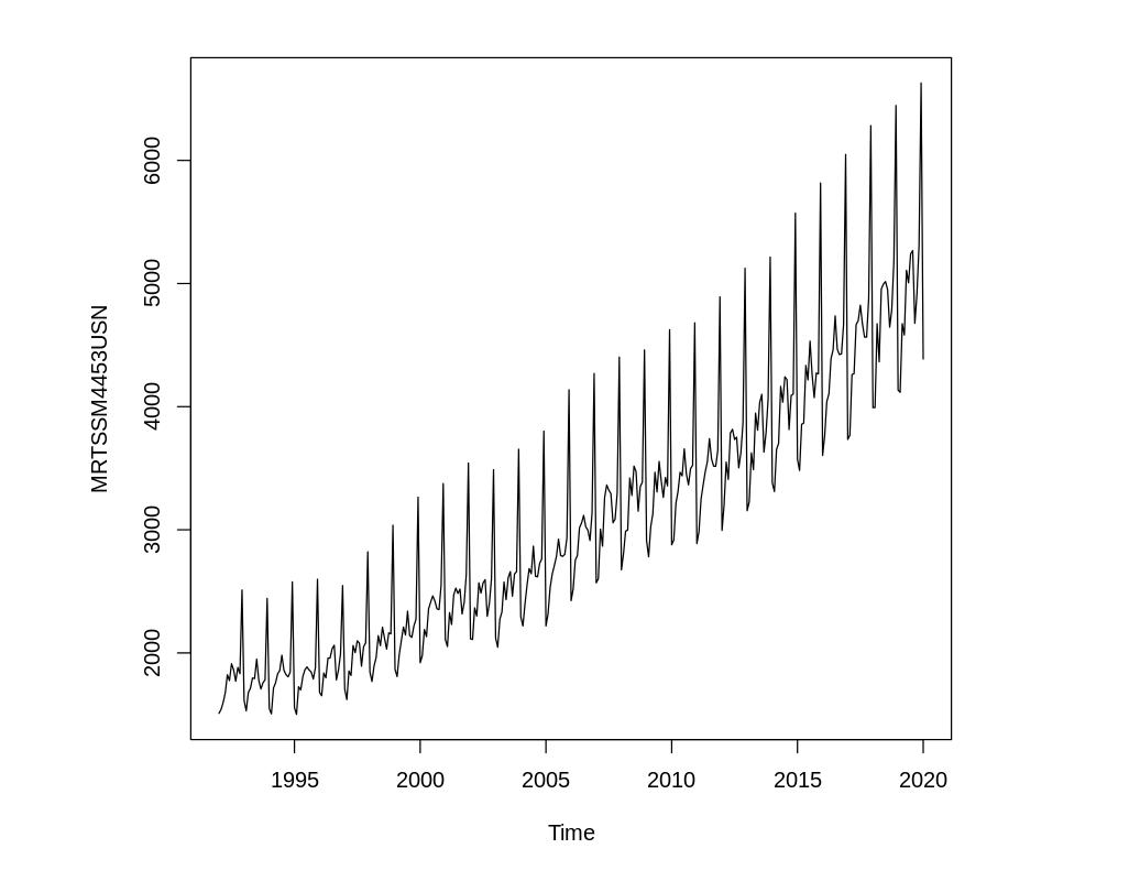 Немного про периодограммы временных рядов - 8