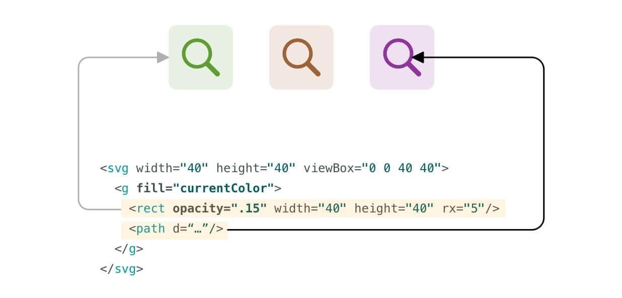Цвета в CSS - 13
