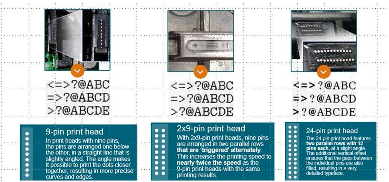 Добро пожаловать обратно в «Матрицу». Какими бывают матричные принтеры и кто их до сих пор использует - 8