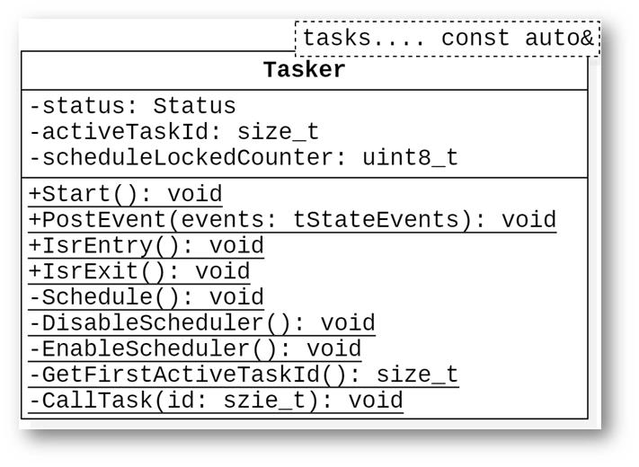 Переключение контекста и простой вытесняющий планировщик для CortexM - 9