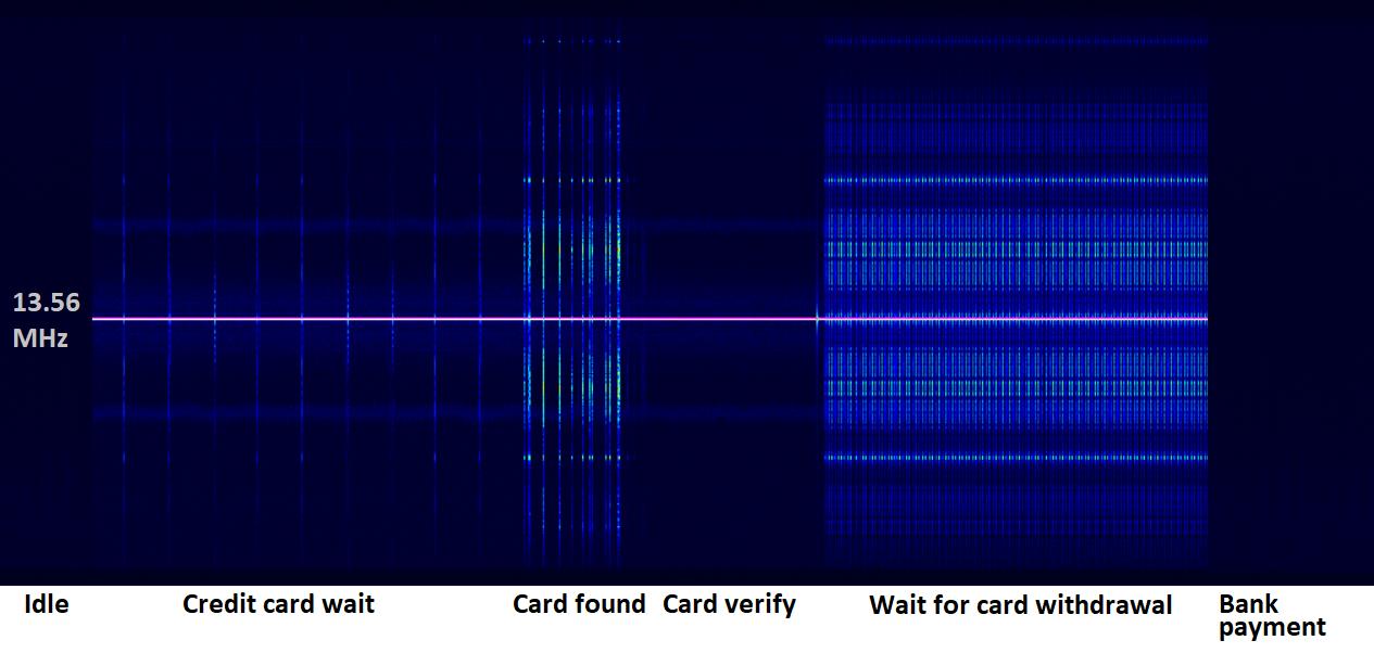 Принимаем и анализируем радиосигнал платежного терминала с помощью SDR - 3
