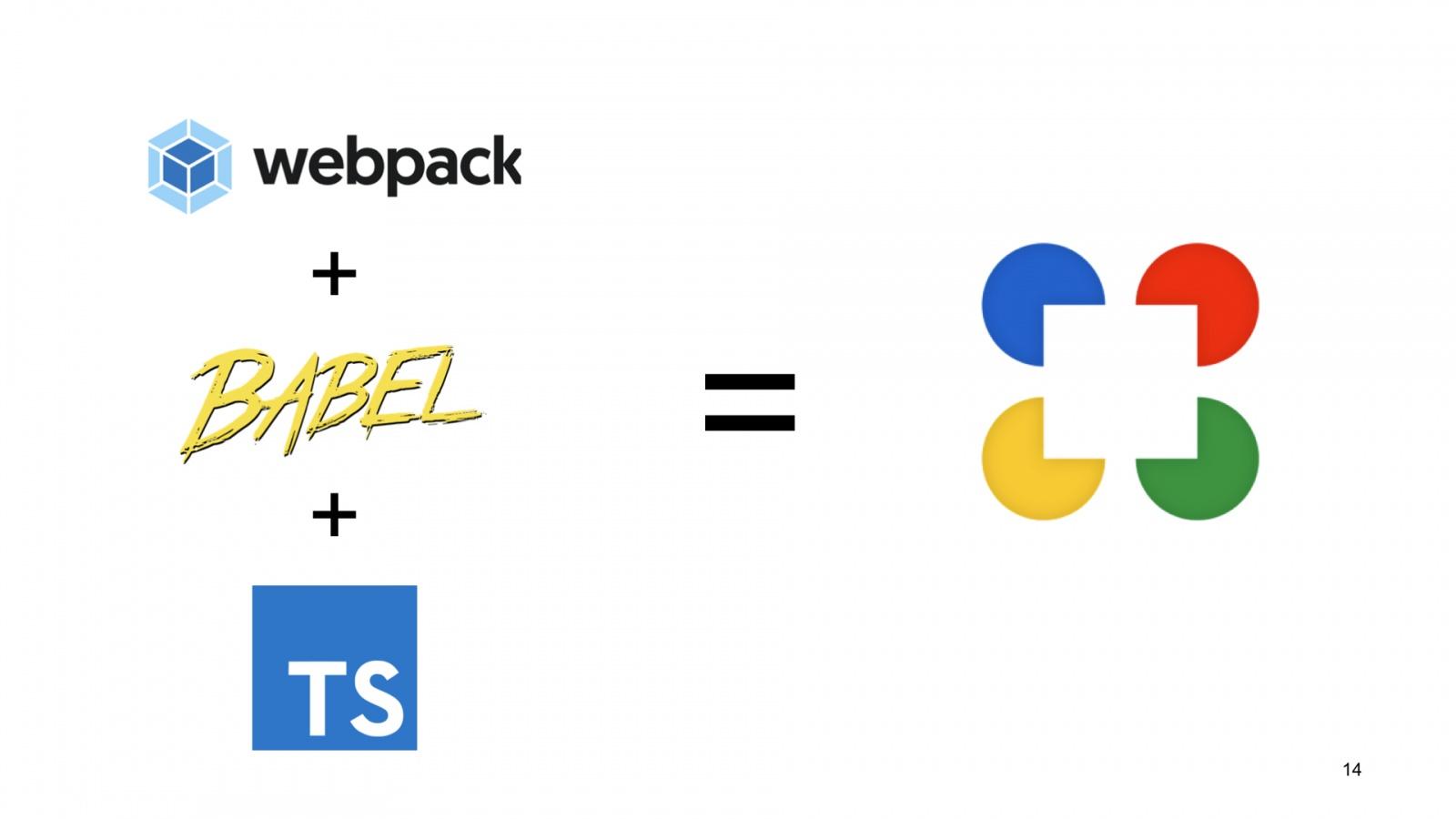 Минифицируем приватные поля в TypeScript. Доклад Яндекса - 14