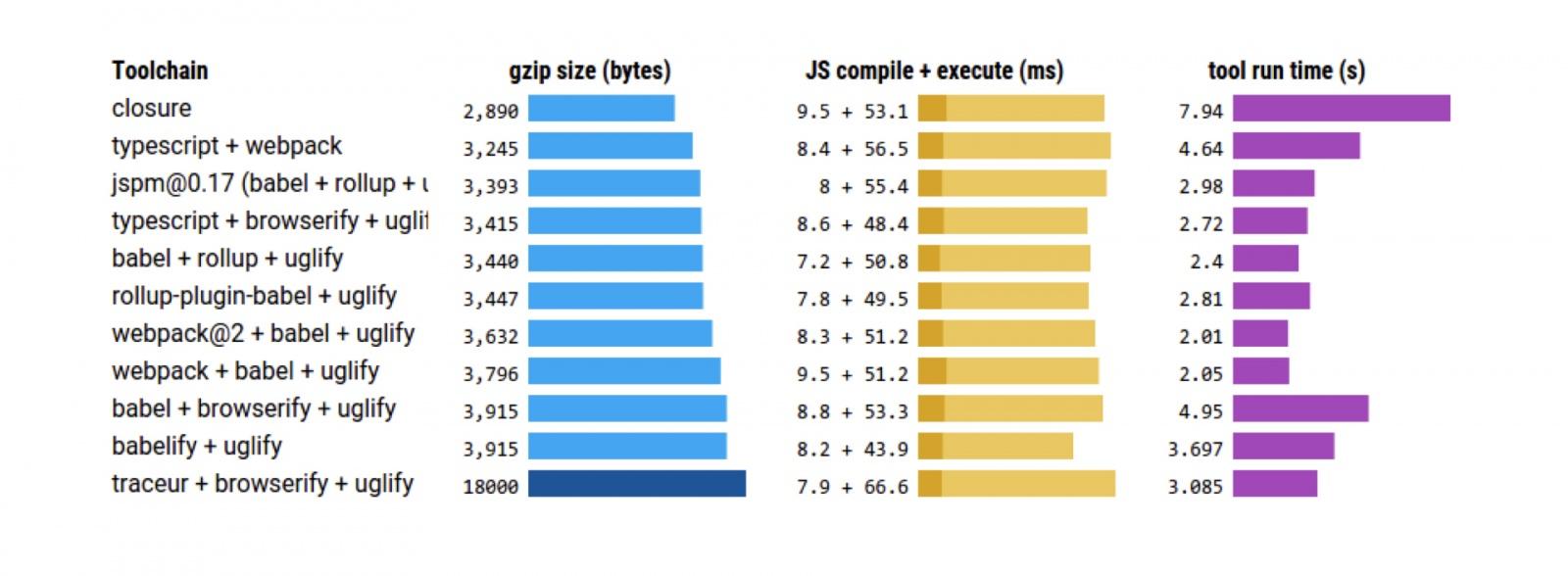 Минифицируем приватные поля в TypeScript. Доклад Яндекса - 2