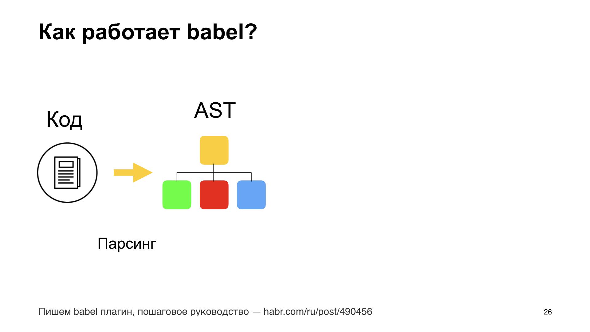 Минифицируем приватные поля в TypeScript. Доклад Яндекса - 26