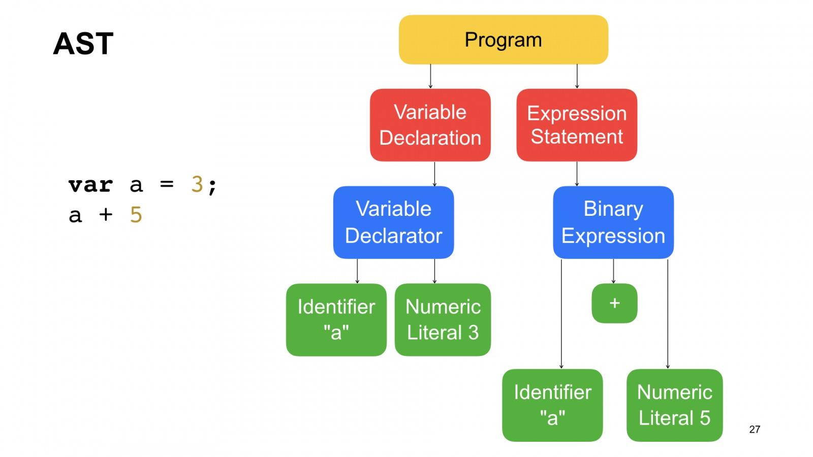 Минифицируем приватные поля в TypeScript. Доклад Яндекса - 27