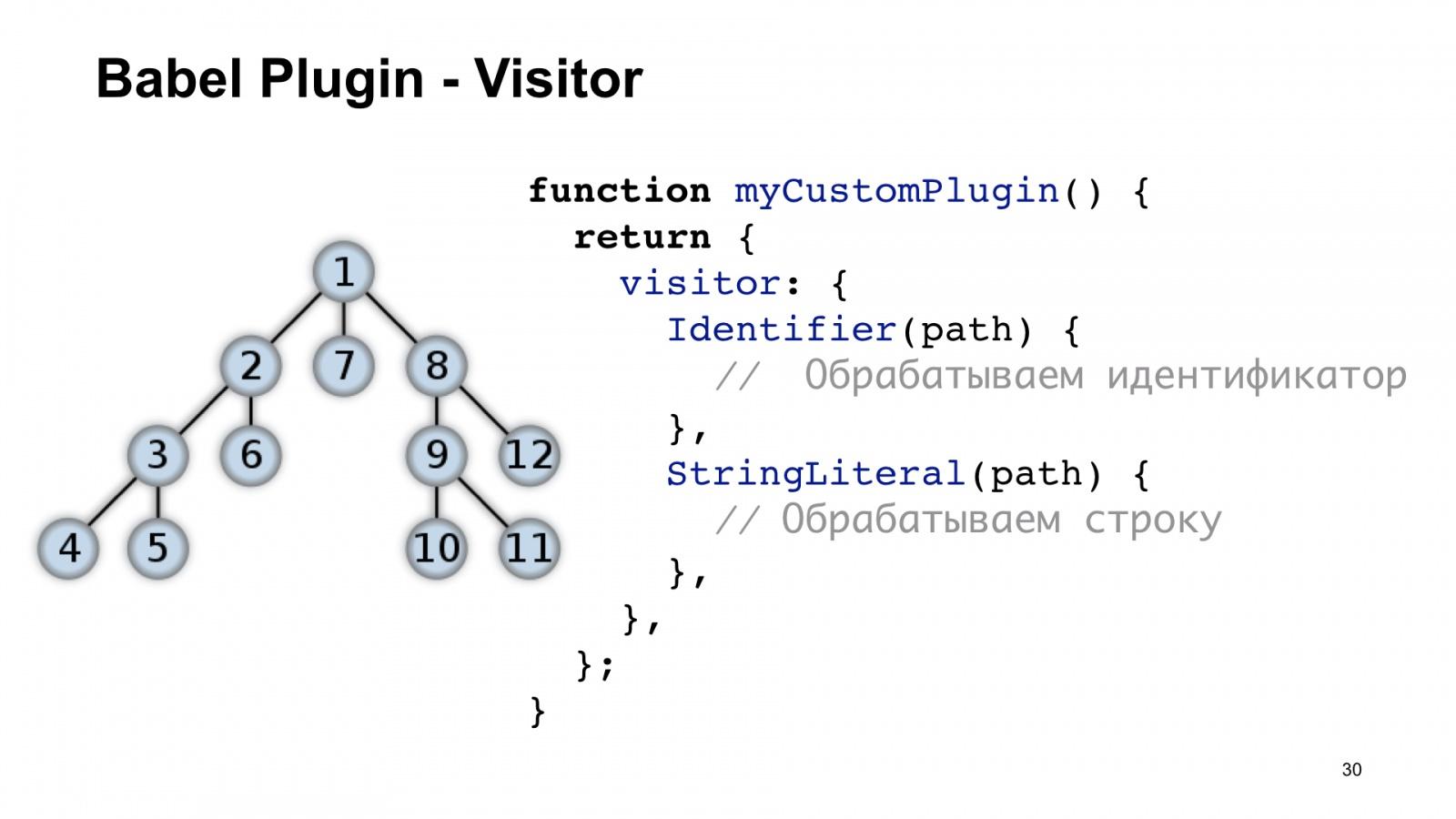 Минифицируем приватные поля в TypeScript. Доклад Яндекса - 30