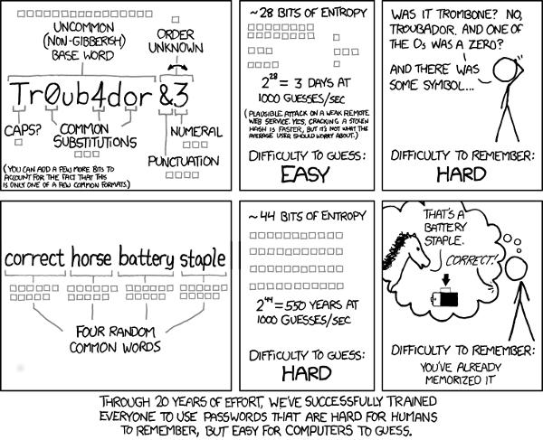 Спасите пароль: сказочная реализация схемы разделения секрета Шамира на Python - 2