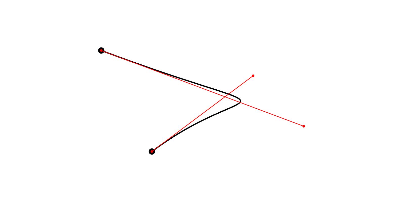 Адаптивное разбиение кривых Безье 2-го и 3-го порядка - 2
