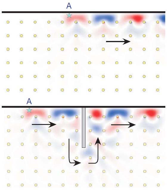 Топологическая фотоника: как математическая концепция помогает создавать перспективные устройства - 3