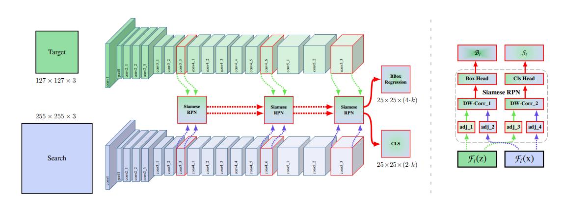 Самая сложная задача в Computer Vision - 25