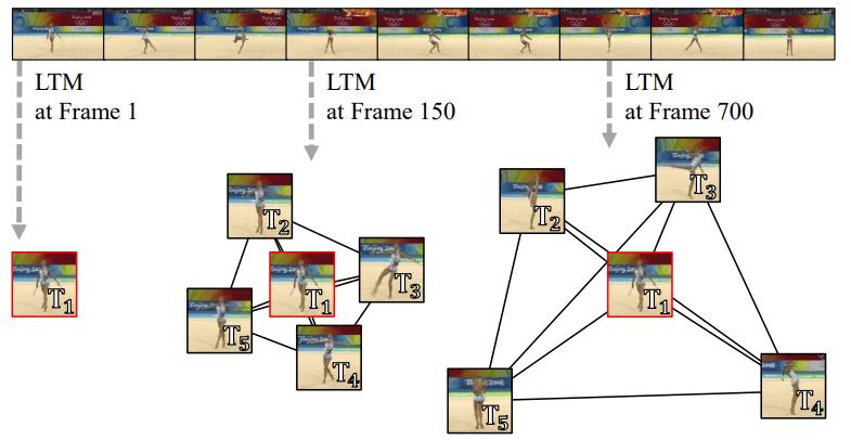 Самая сложная задача в Computer Vision - 26