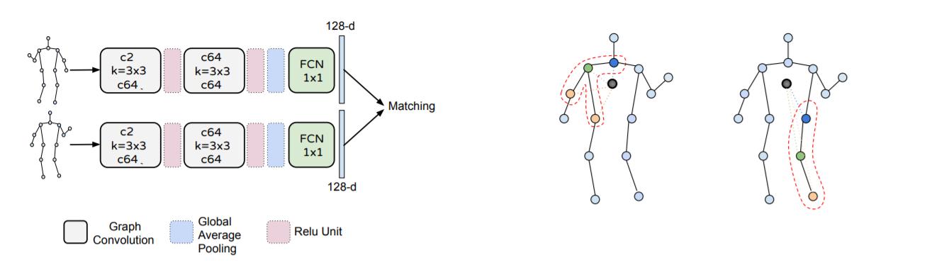 Самая сложная задача в Computer Vision - 33