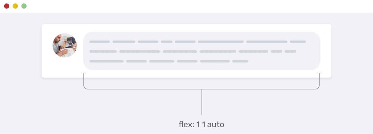 Использование Grid для макетов страниц, а Flexbox — для макетов компонентов - 15