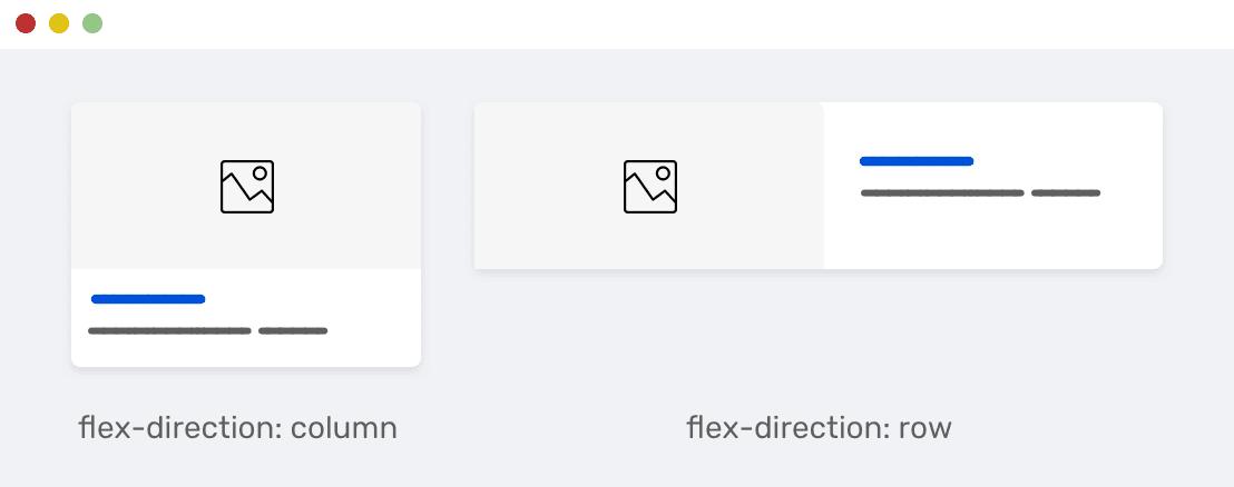 Использование Grid для макетов страниц, а Flexbox — для макетов компонентов - 16