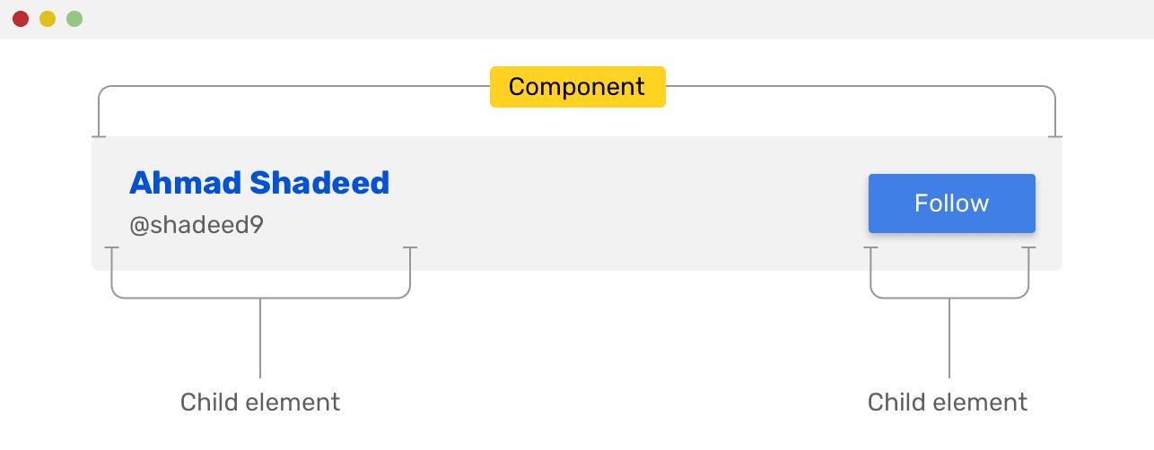 Использование Grid для макетов страниц, а Flexbox — для макетов компонентов - 4