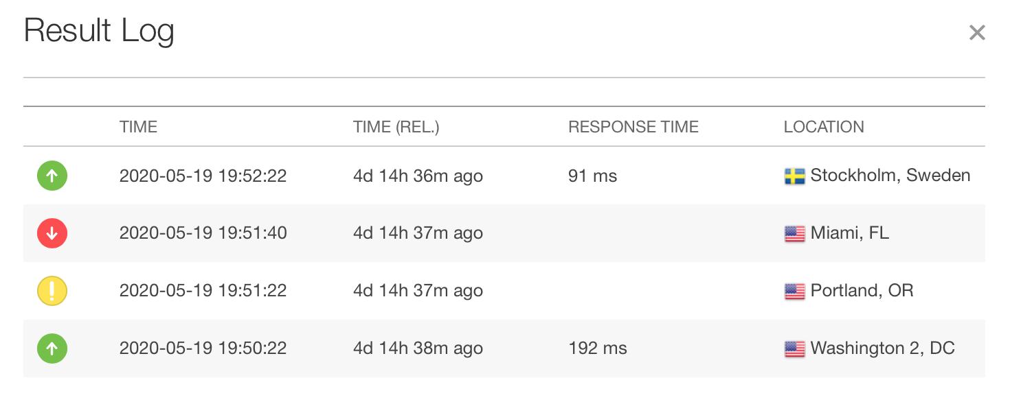 Исследование производительности хостингов статических сайтов - 3