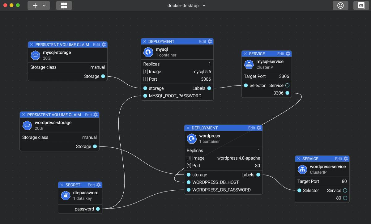 Обзор графических интерфейсов для Kubernetes - 7
