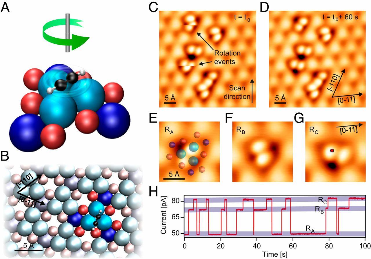 Карусель из 16 атомов: самый маленький молекулярный ротор в мире - 6