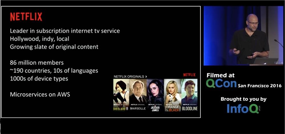 Конференция QCon. Овладение хаосом: руководство Netflix для микросервисов. Часть 1 - 2