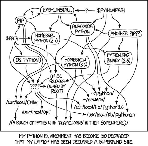Настраиваем окружение Python с помощью pyenv, virtualenvwrapper, tox и pip-compile - 2