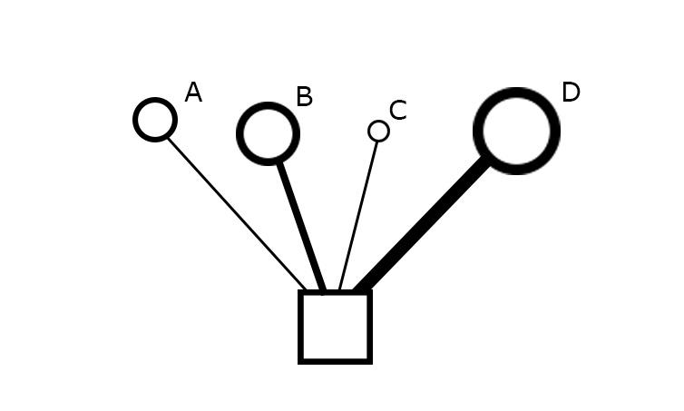 Сравнение мозга с нейронной сетью - 16