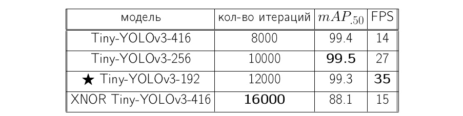 «Breakout-YOLO»: знакомимся с шустрой object-detection моделью, играя в классический «Арканоид» - 9