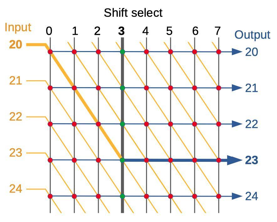 Анализ кристалла сдвигового регистра у математического сопроцессора 8087 - 3