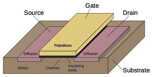 Анализ кристалла сдвигового регистра у математического сопроцессора 8087 - 4