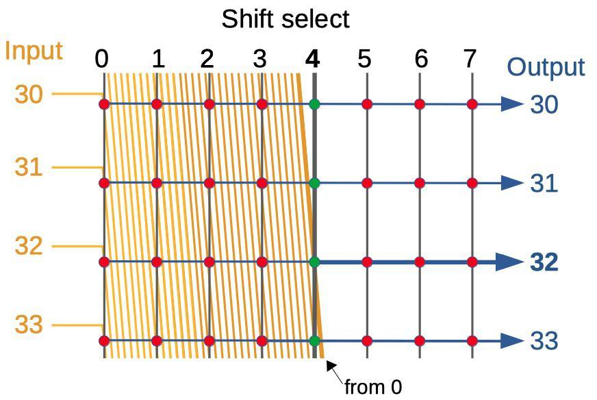 Анализ кристалла сдвигового регистра у математического сопроцессора 8087 - 7
