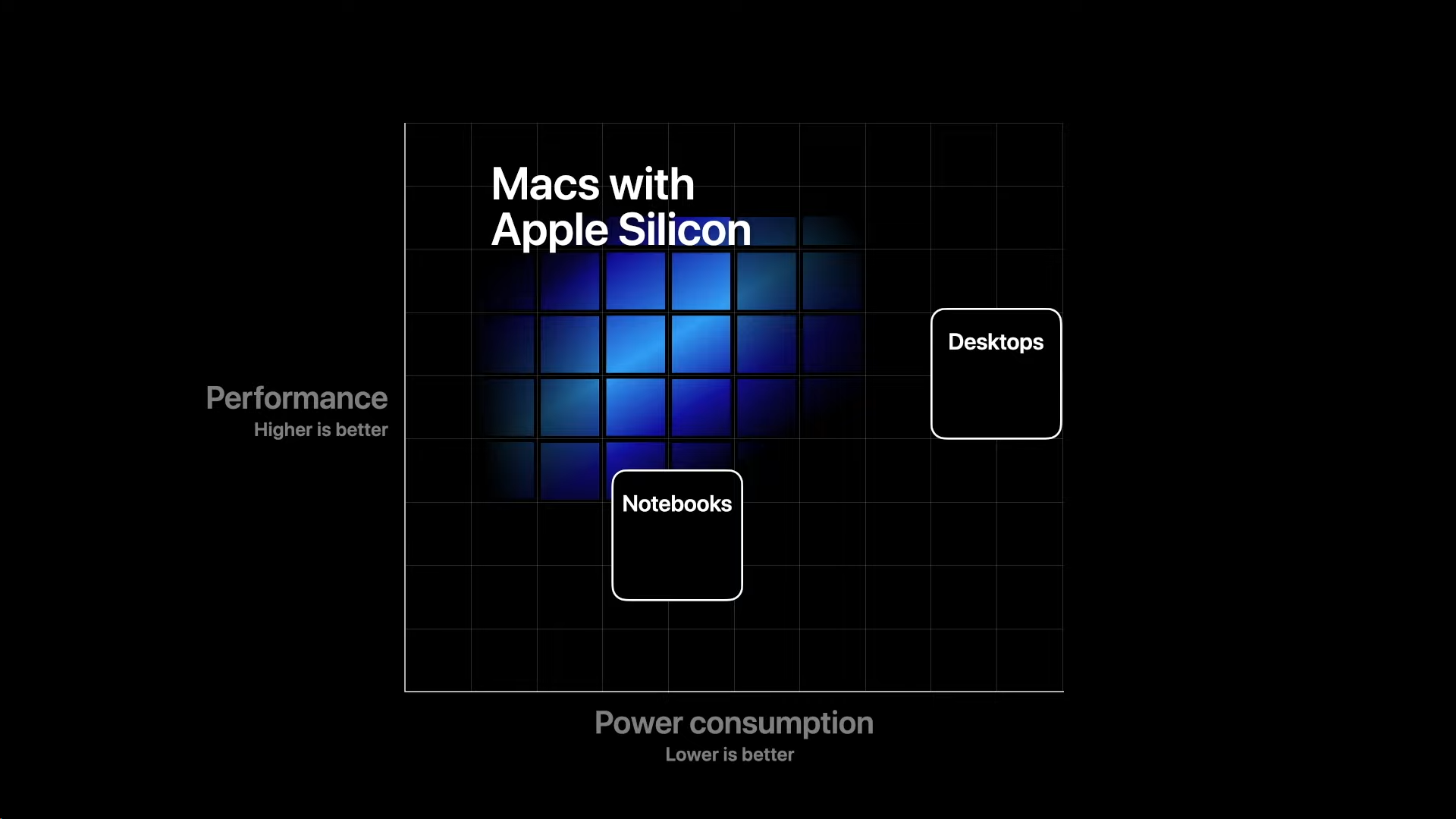 Самое важное с конференции Apple WWDC'20 - 11