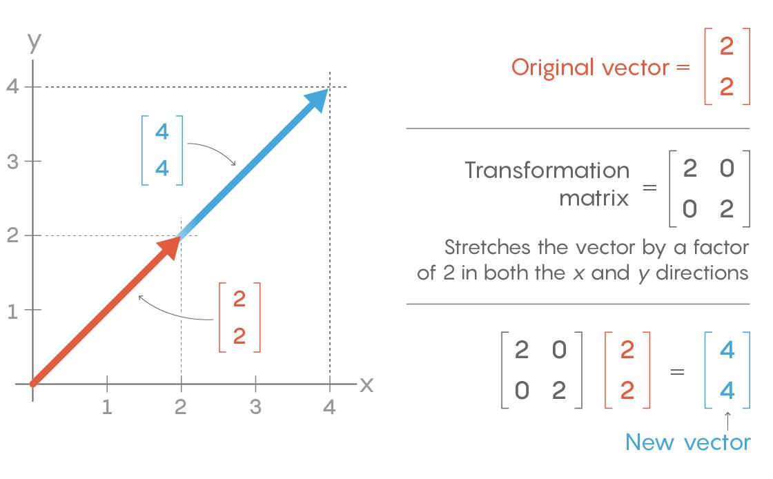 «Бесполезное» представление, преобразовавшее математику - 4