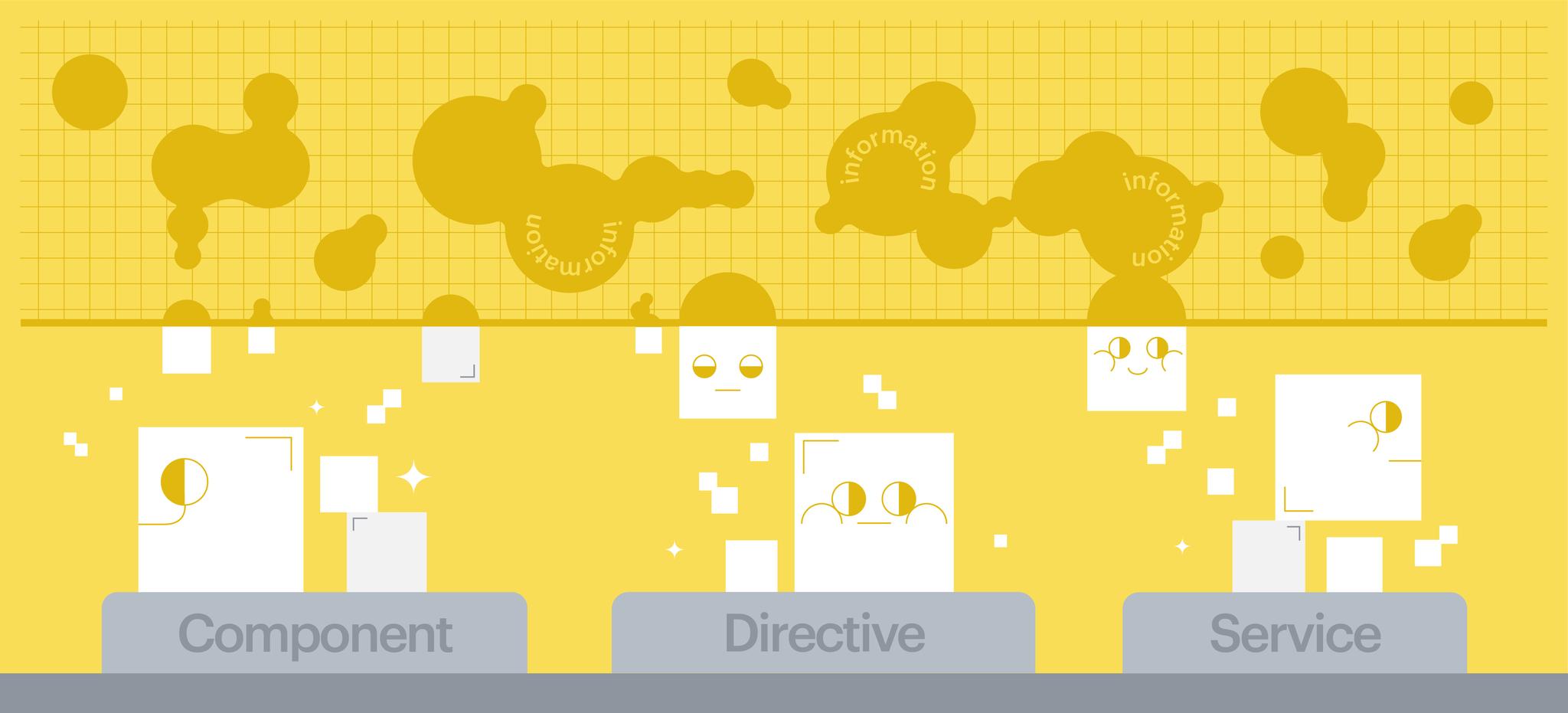 Используем DI в Angular по максимуму — концепция частных провайдеров - 1