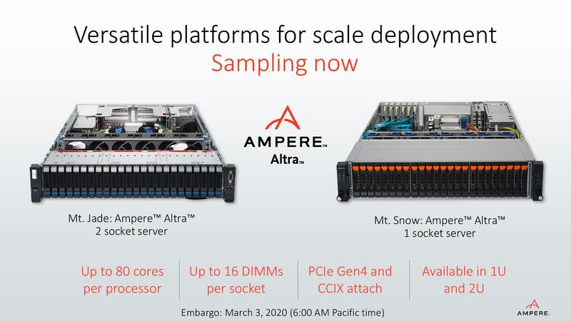 Компания Ampere анонсировала 128-ядерный ARM-процессор Altra Max - 5