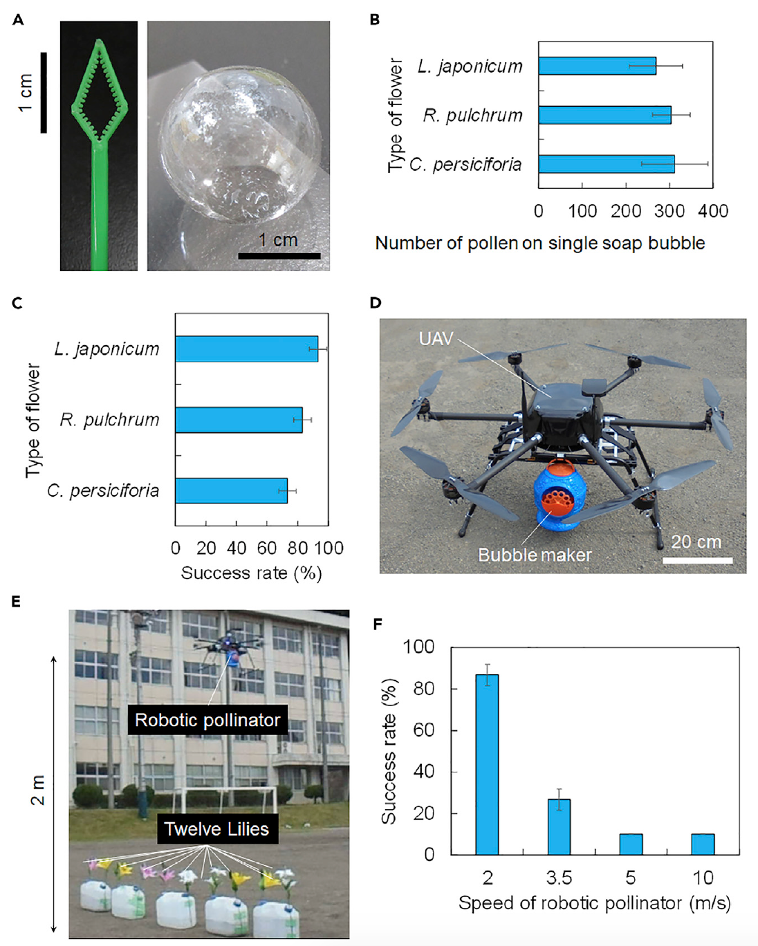 Мир без пчел: роботизированное опыление мыльными пузырями - 5
