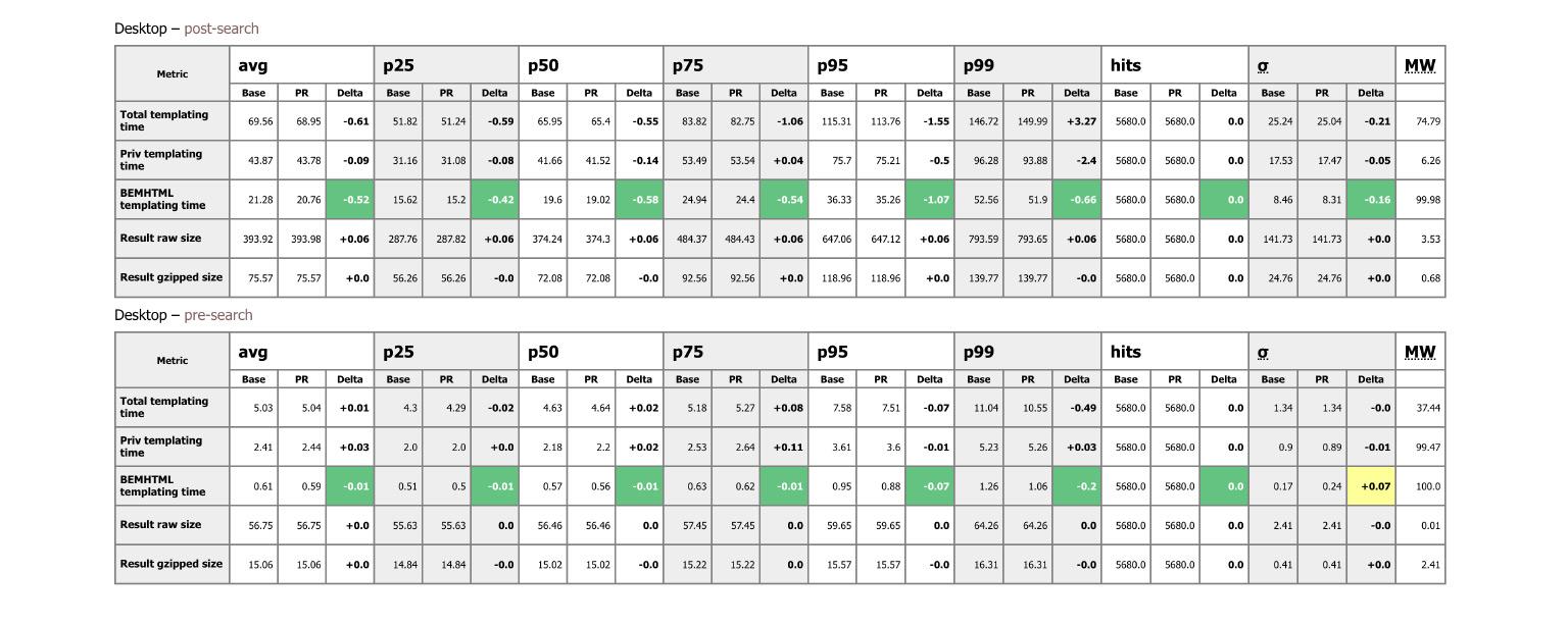 Автоматизация тестирования на максималках. Доклад Яндекса - 10