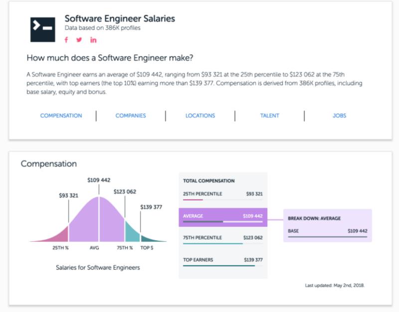 Как найти удаленную работу в США и Европе: списки ~1000 компаний, полезные инструменты для поиска + личный опыт инженера - 5