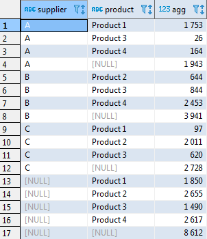 Сводные таблицы в SQL - 11