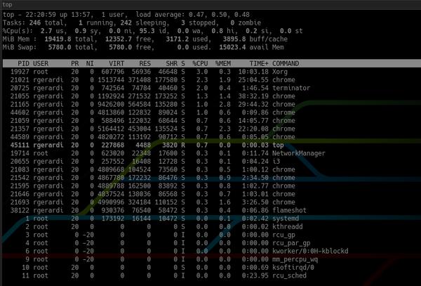 5 современных альтернатив старым инструментам командной строки Linux - 3