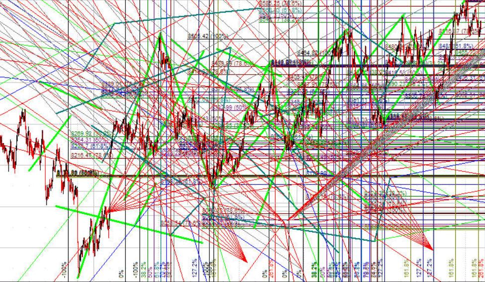 Новичкам фондового рынка: честный разговор об акциях - 5