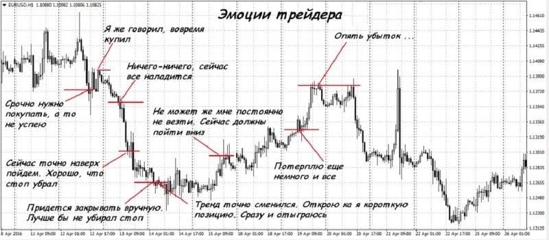 Новичкам фондового рынка: честный разговор об акциях - 9