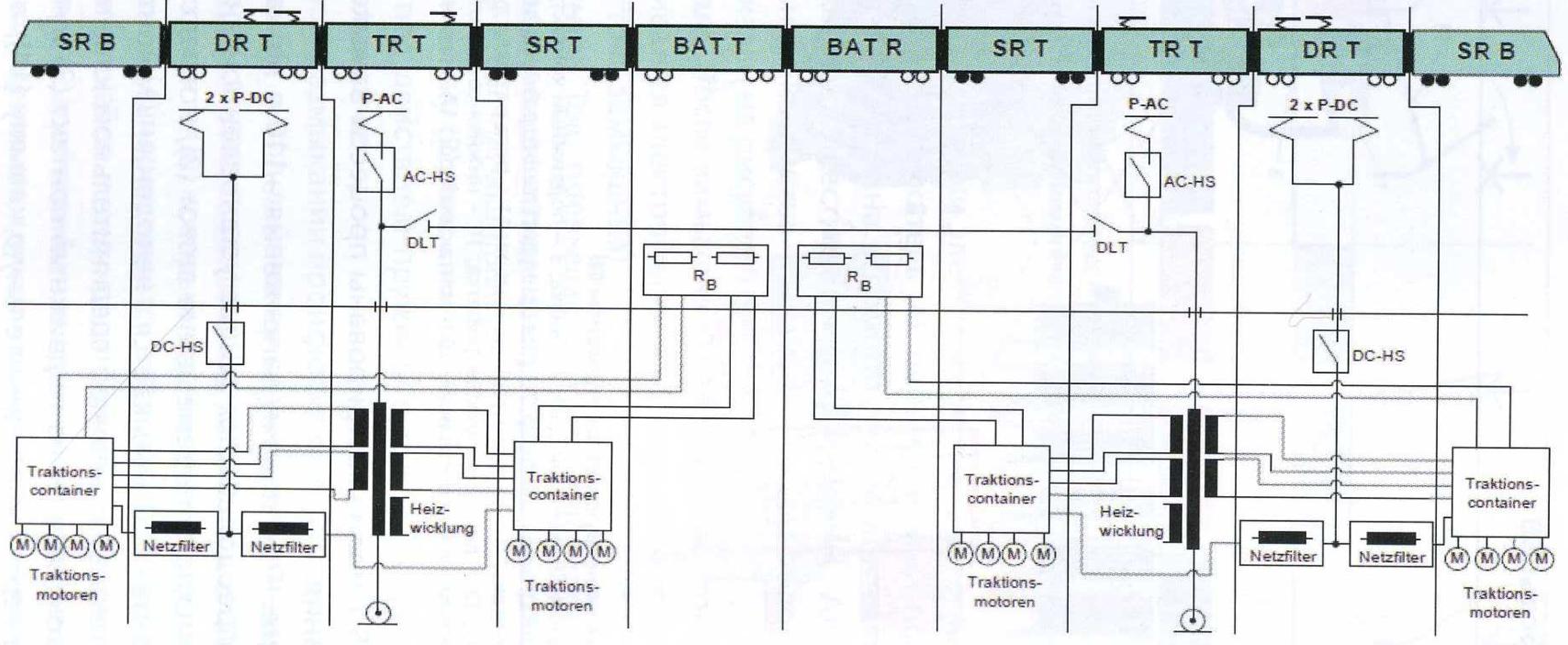 Неизвестный «Сапсан»: часть 1 — общий обзор конструкции электропоезда - 6