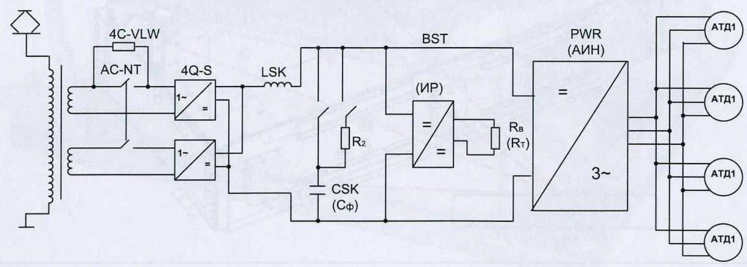 Неизвестный «Сапсан»: часть 1 — общий обзор конструкции электропоезда - 7