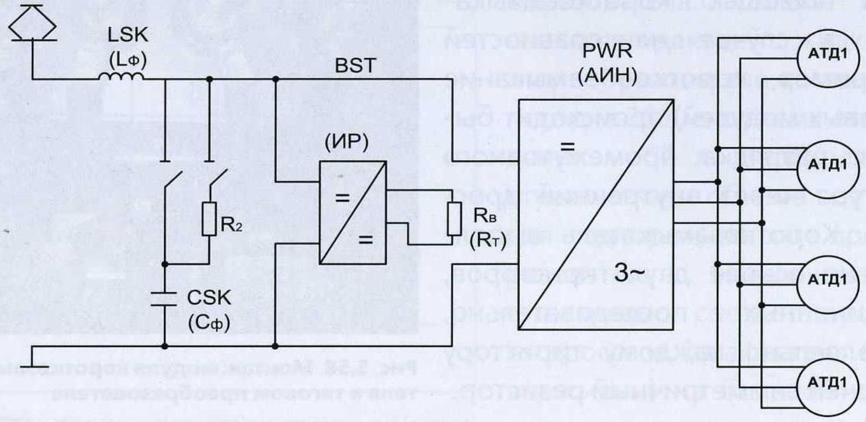 Неизвестный «Сапсан»: часть 1 — общий обзор конструкции электропоезда - 8