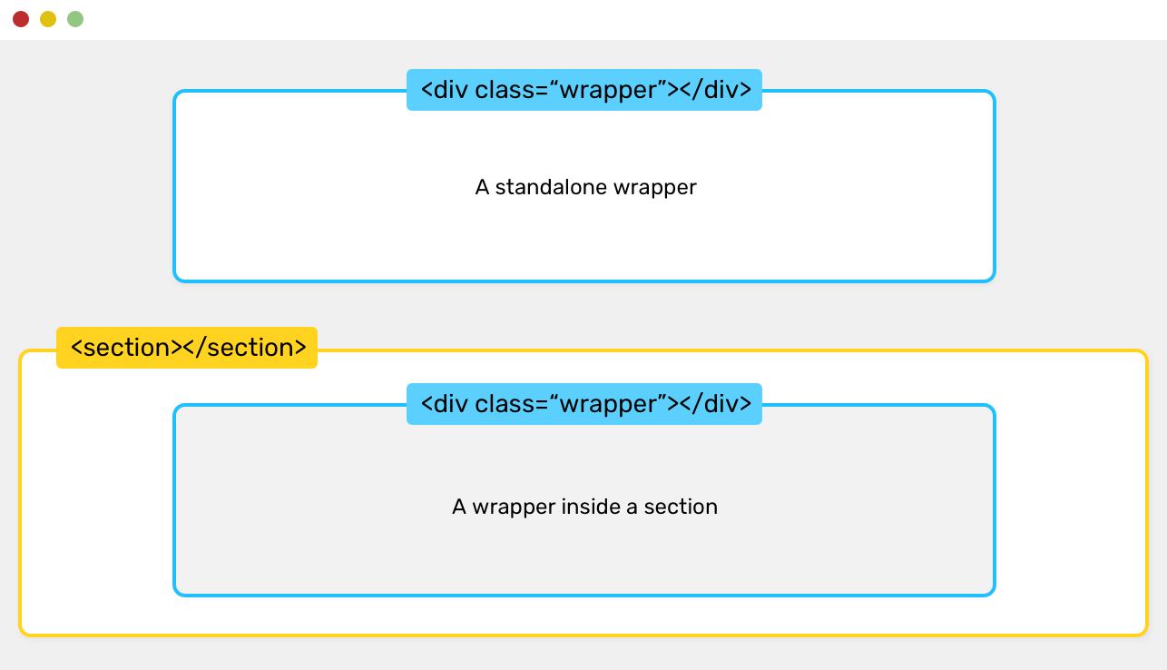 Стилизация контейнеров для содержимого веб-страниц - 8