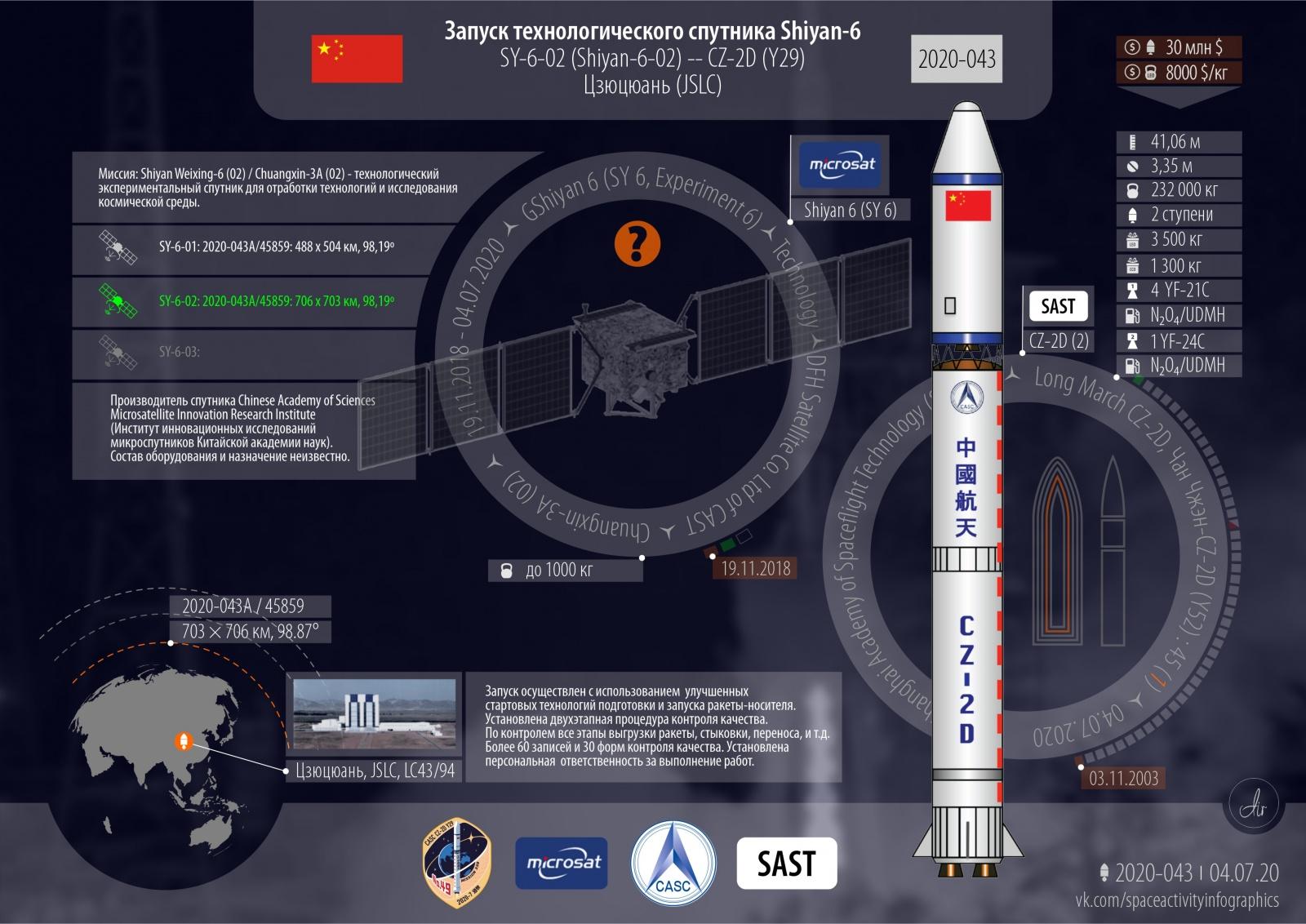 Успешный запуск. 48-й в 2020 году. 17-й от Китая. Технологический спутник без подробностей - 2