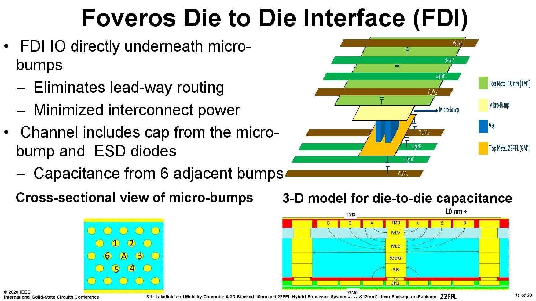 Как работает первый гибридный процессор x86 - 12