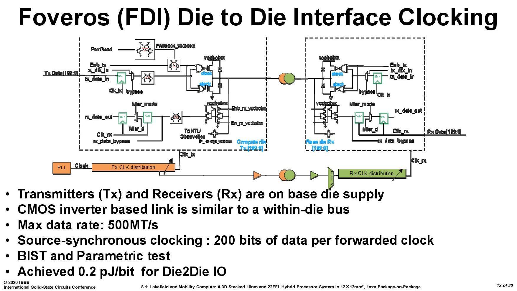 Как работает первый гибридный процессор x86 - 13