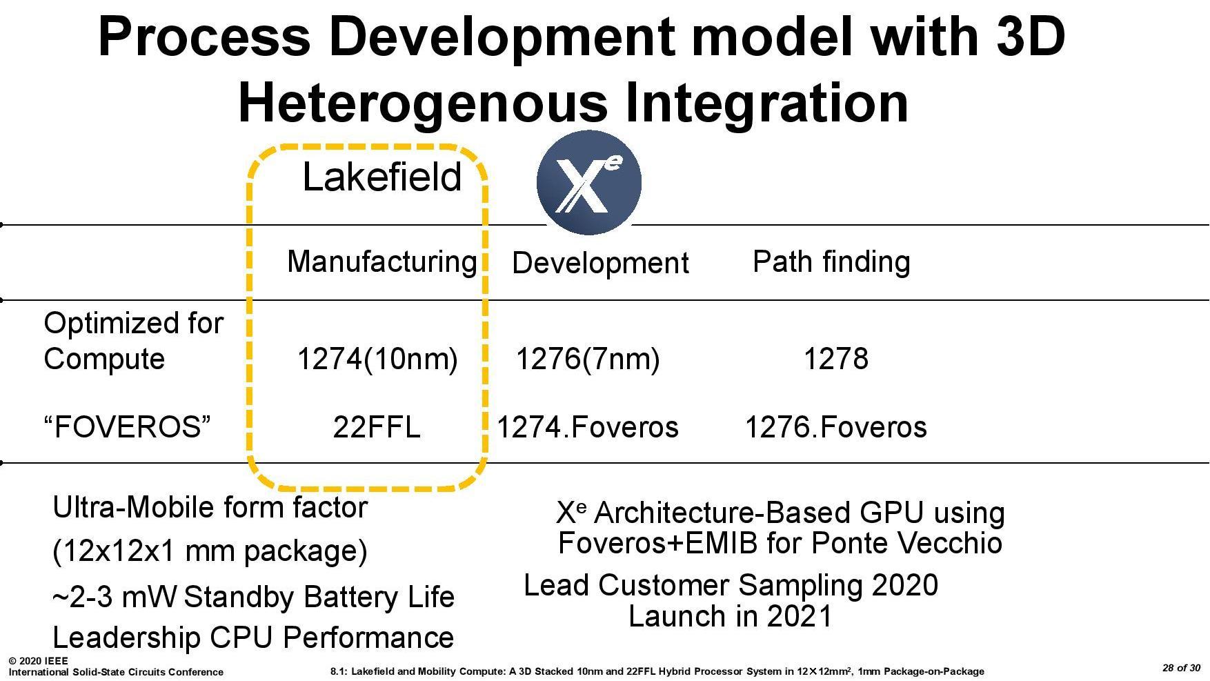 Как работает первый гибридный процессор x86 - 17