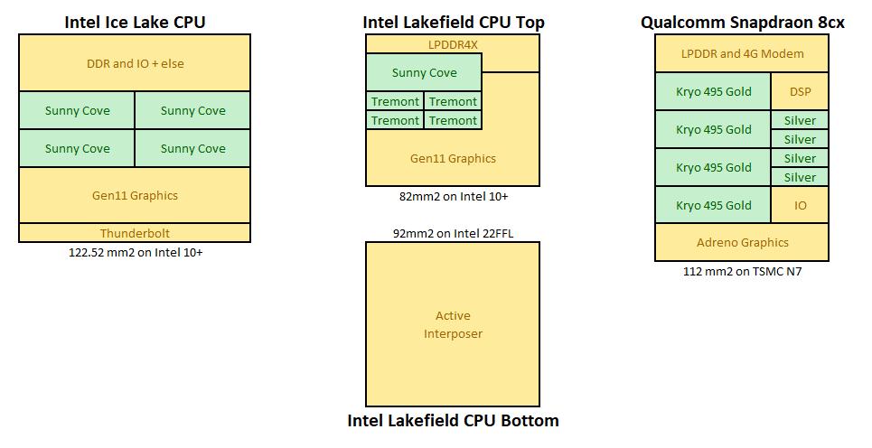 Как работает первый гибридный процессор x86 - 5