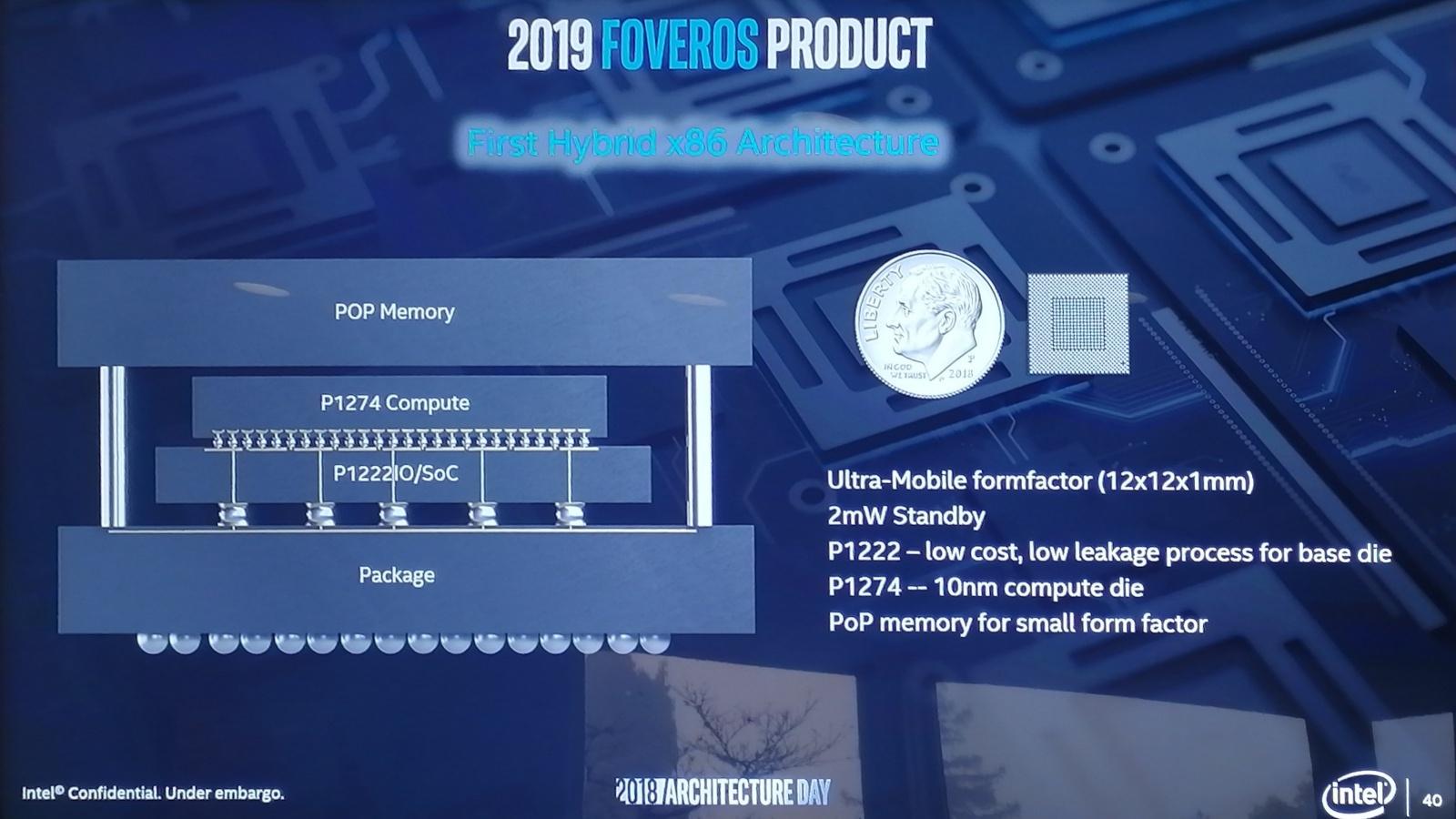Как работает первый гибридный процессор x86 - 6